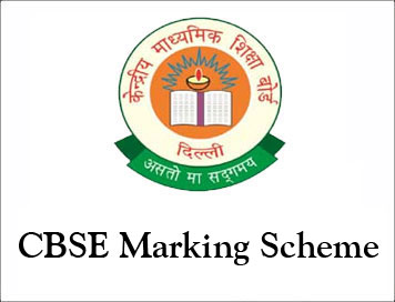 class test marking scheme Check details of neet exam pattern 2018 get neet ug exam pattern including duration of exam, number of questions, marking scheme, subjects, syllabus, etc it is a.