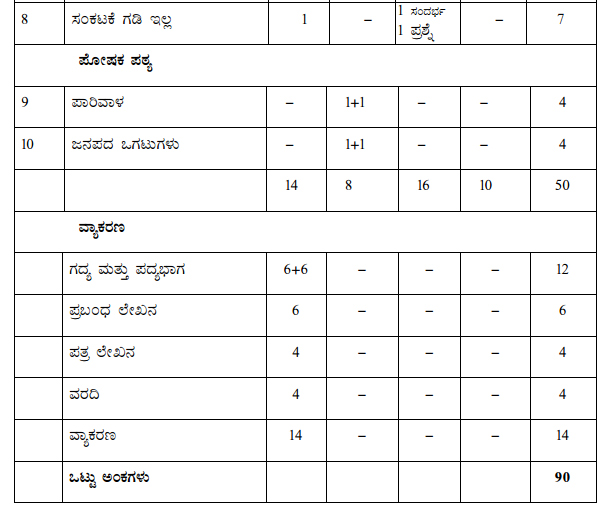 kannada shorthand book download free pdf