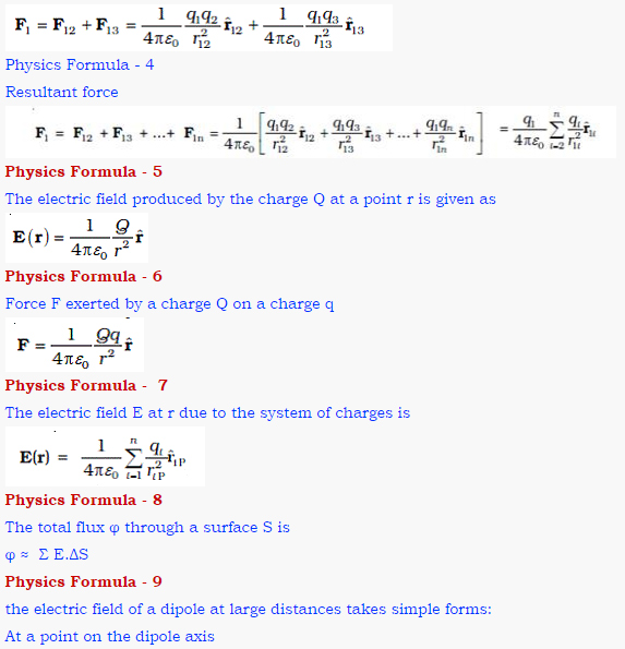 NCERT Physics Question Paper (Class - 12) | CBSE PORTAL