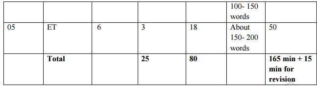 CBSE Class-12 Sample Paper (Mass Media Studies) 2014-15 | CBSE