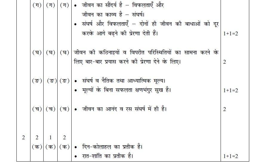 class test marking scheme Cbse class 10 board exam 2018: know social science exam pattern, marking scheme, other details here among all the subjects, social science is considered one of the scoring subjects for class 10.