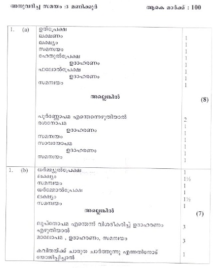 CBSE Class-12 Exam 2018 : Marking Scheme, Malayalam | CBSE