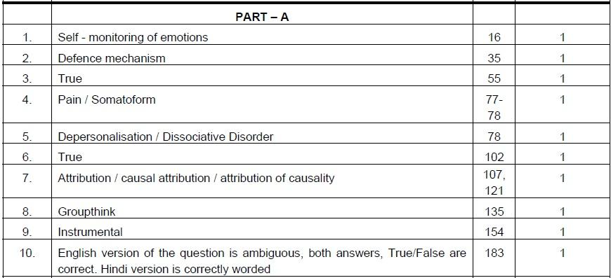 CBSE Class-12 Exam 2018 : Marking Scheme, Psychology | CBSE