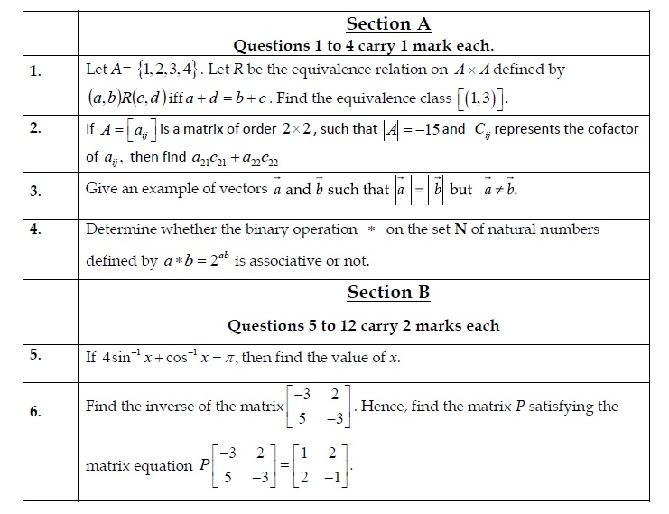 Download cbse class 12 sample paper and marking scheme 2017 18 vi questions 24 29 in section d are long answer ii type questions carrying 6 marks each questions 1 to 4 carry 1 mark each malvernweather Choice Image